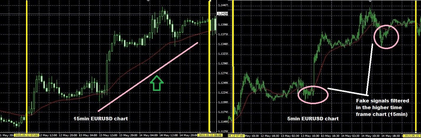 Top binary options trader trade binary options online trading binare optionen demokonto