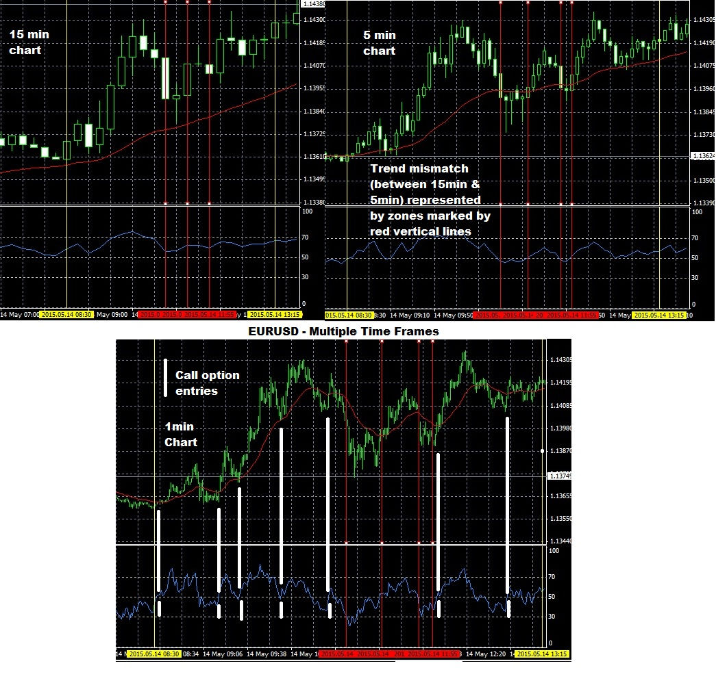 Ninjatrader forex review