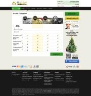 RBOptions (Inactive) Trading Platform Screenshot
