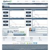 OptionXP Trading Platform Screenshot