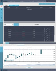 Corsa Capital Trading Platform Screenshot