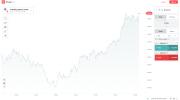 Deriv Trading Platform Screenshot