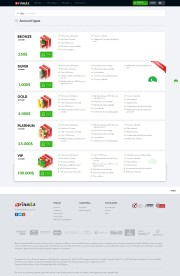 FINMAX Trading Platform Screenshot