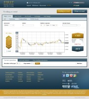 Binary options php