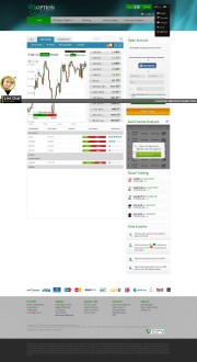 Trading Binary Options on Weekend | Binary Trading