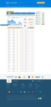 TropicalTrade Trading Platform Screenshot