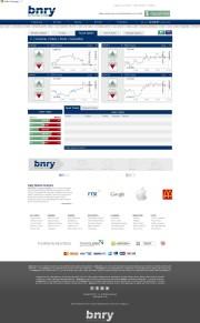 Binary options money management calculator