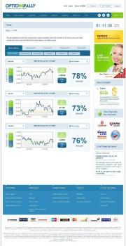 OptionRally (Inactive) Trading Platform Screenshot