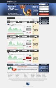 Titan trade trading platform