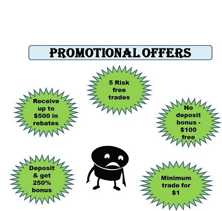 Promotional offers in binary options