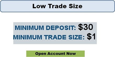 Low trade size