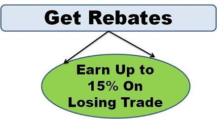 Get rebates
