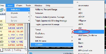 Adding ATR in MT4