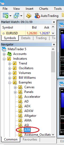 Adding ATR via Navigator tab.