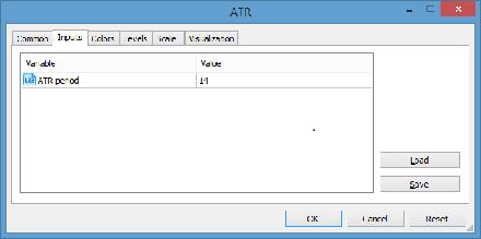 ATR Inputs Tab