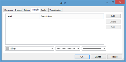 ATR Price Levels