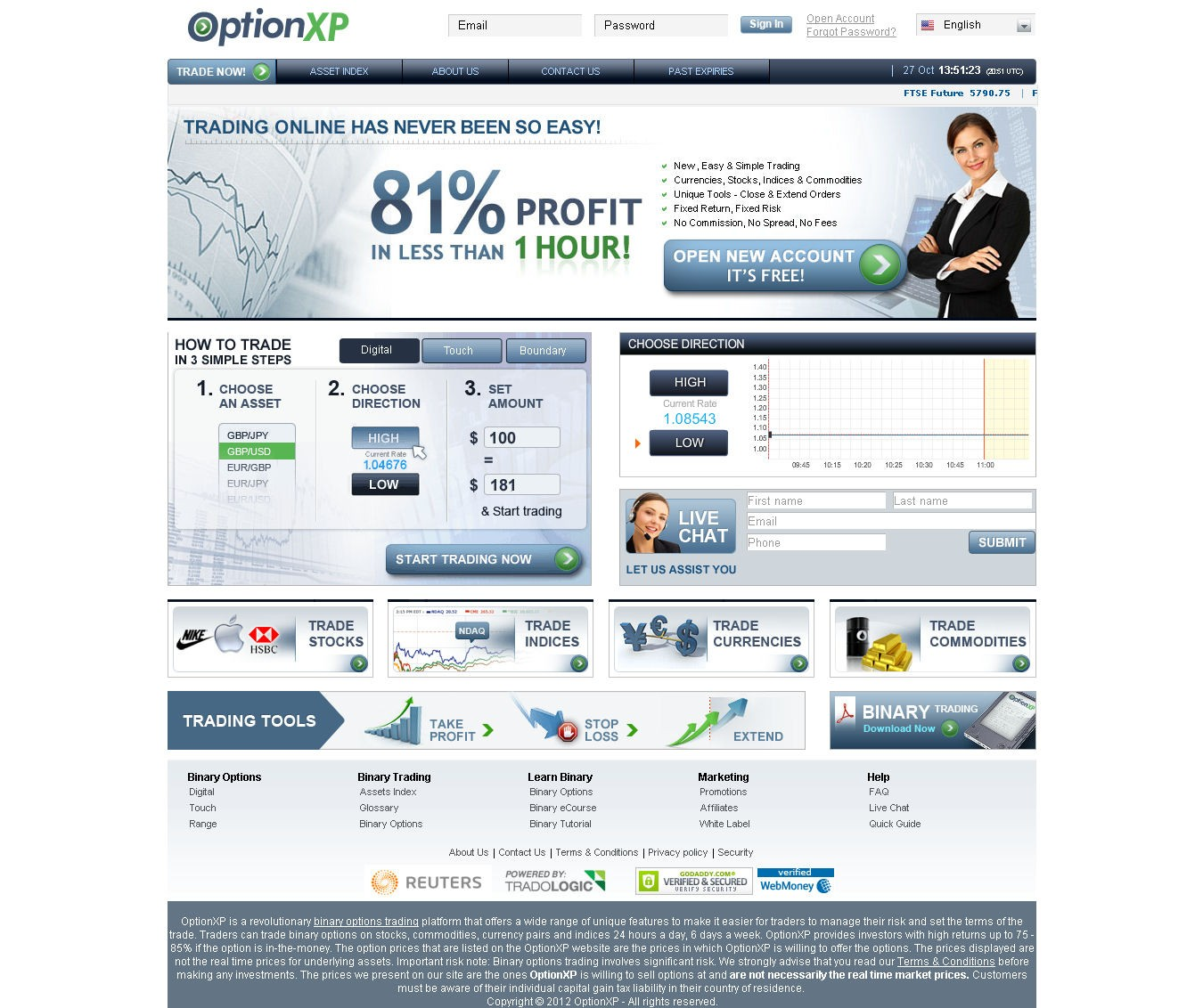 binary options or forex market maker