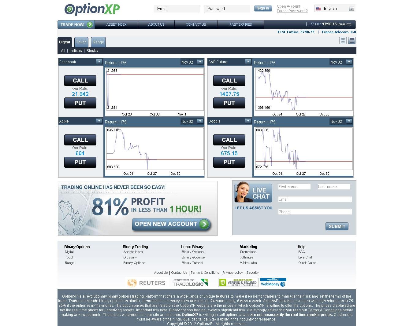 System x binary options