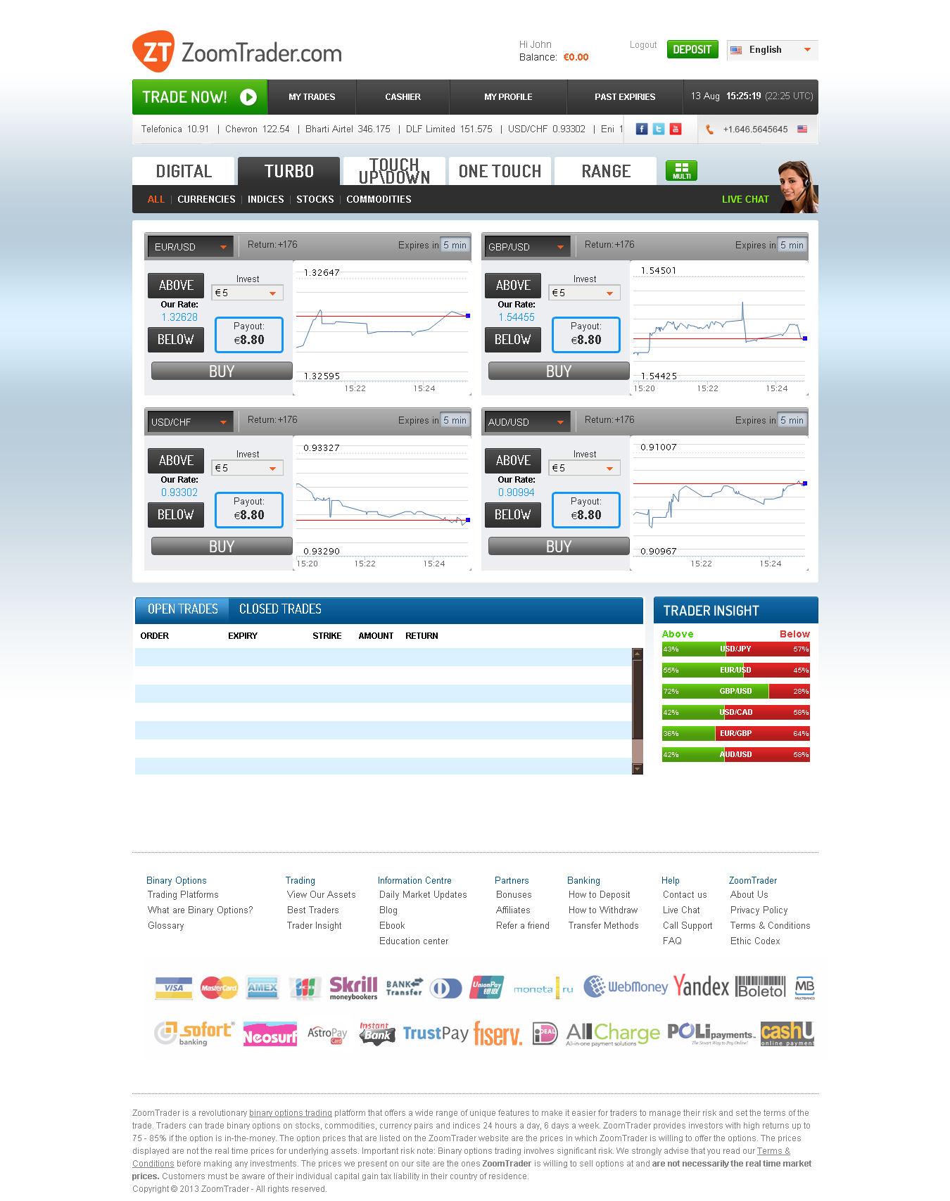 Binary options trading top 10