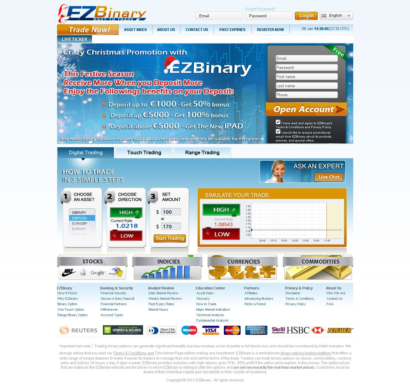Binary options brokers low minimum deposit in the usa binary options trading scam