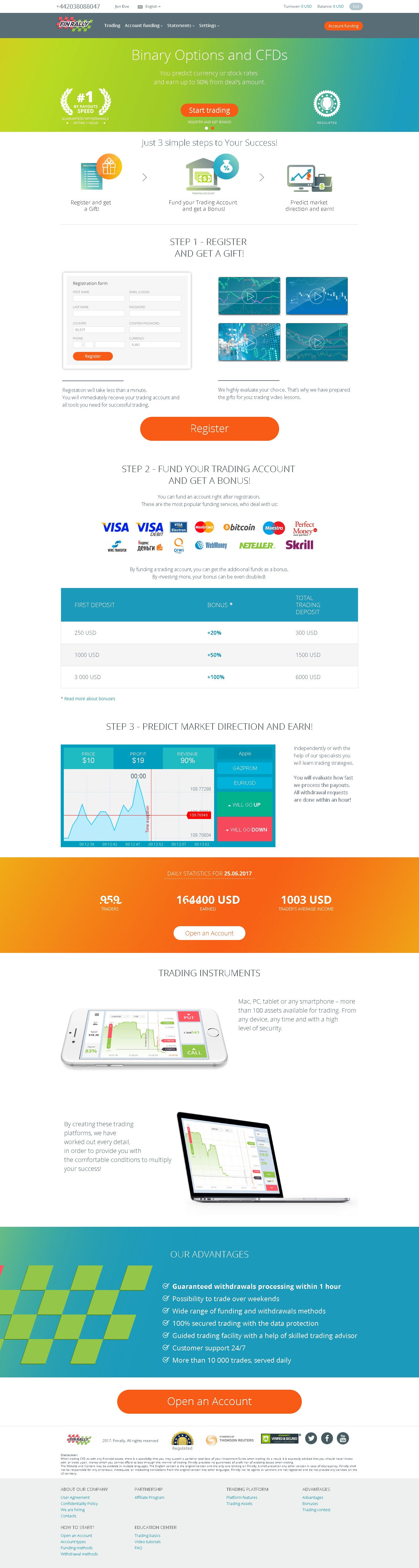 Finrally binary options rewil