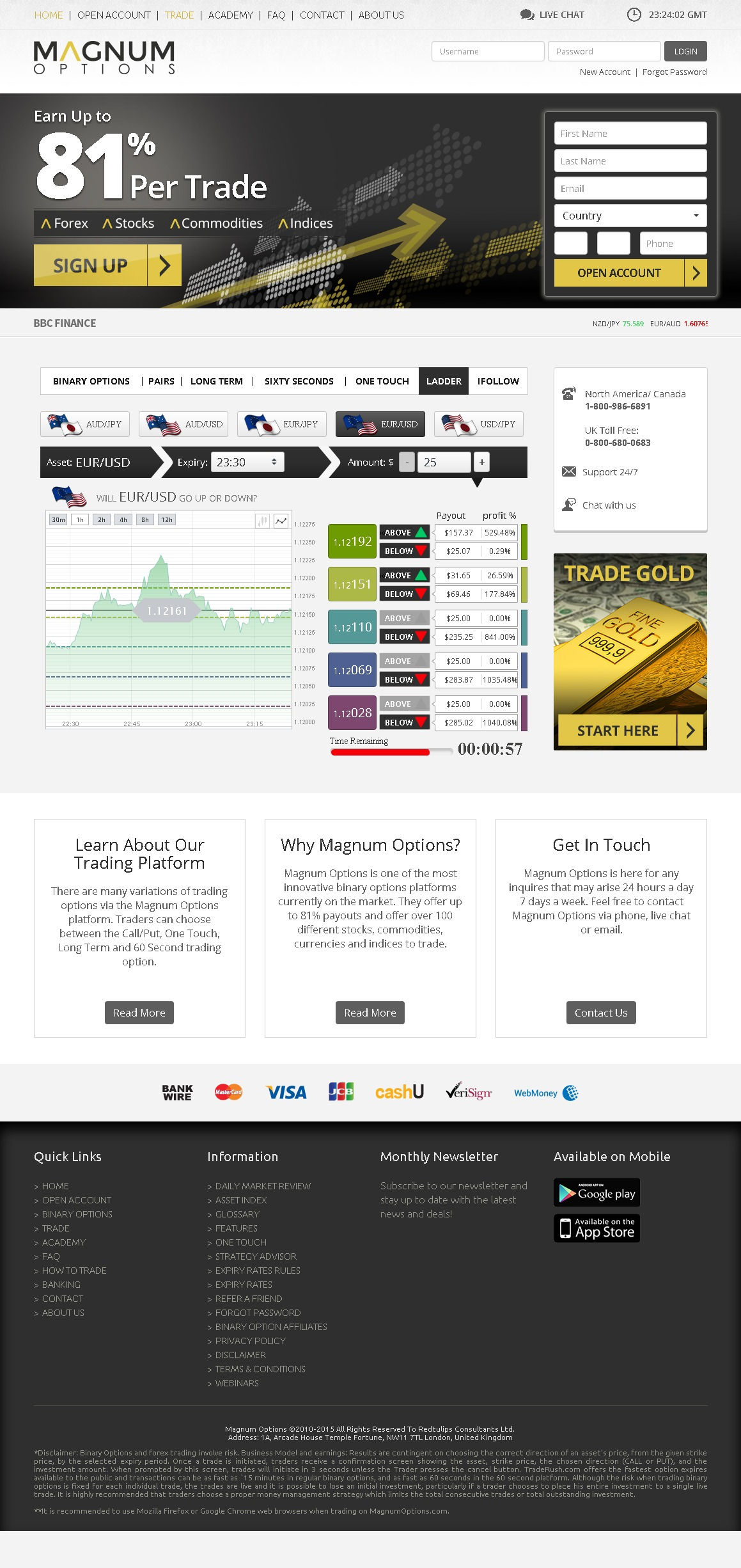 Affiliates for binary options 247 binary options trading platform wwwwilltutorucom