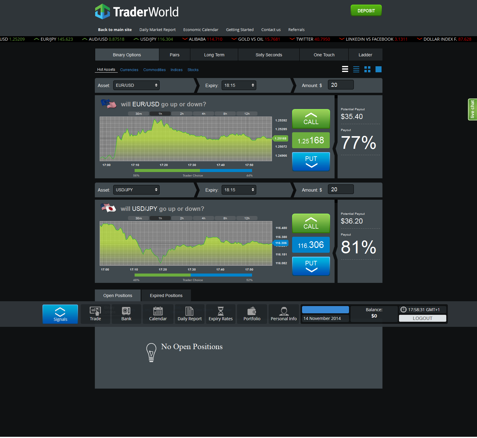 Traderworld binary options