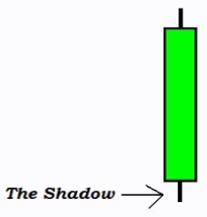 Forex charts uk