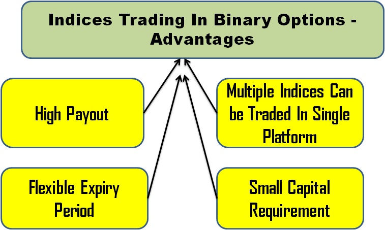Nrg binary options review for us