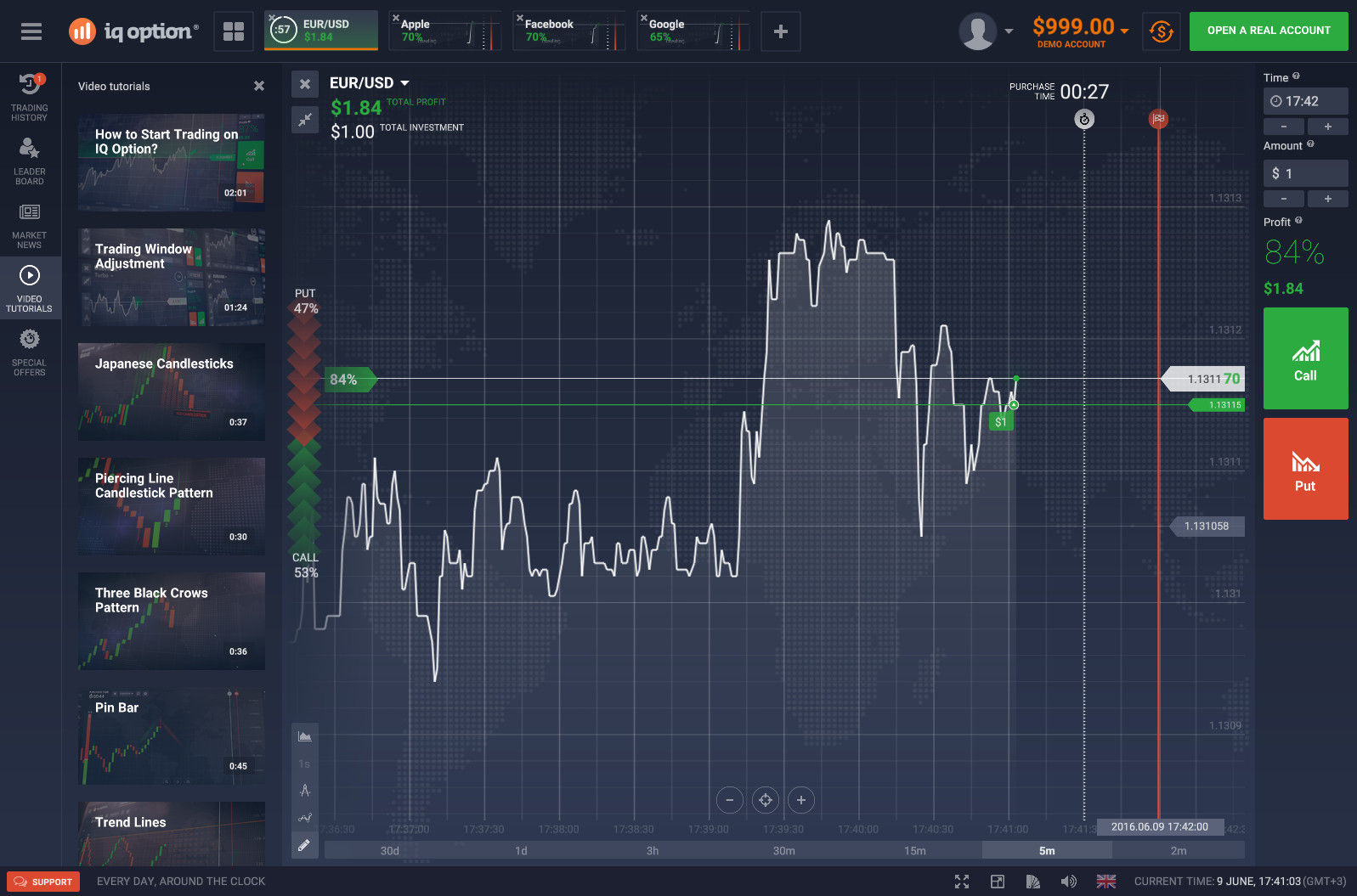 Trade binary options practice