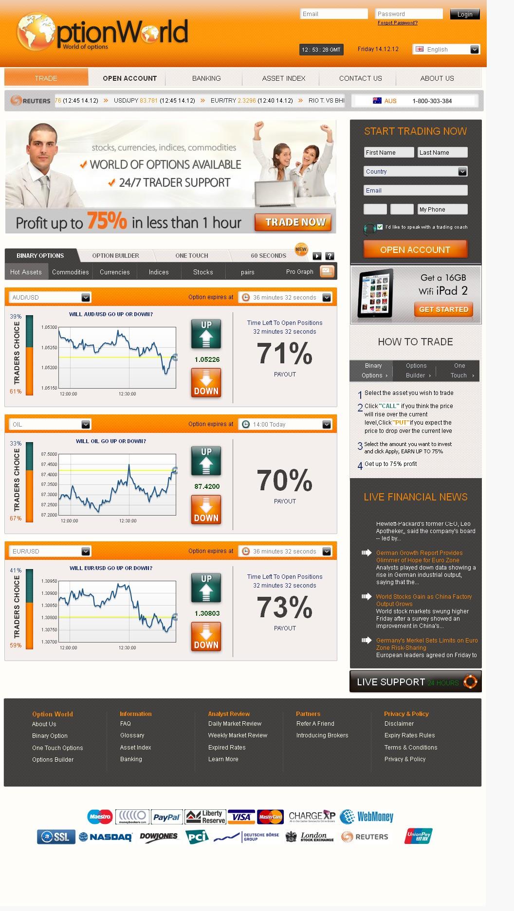 Market world binary option review