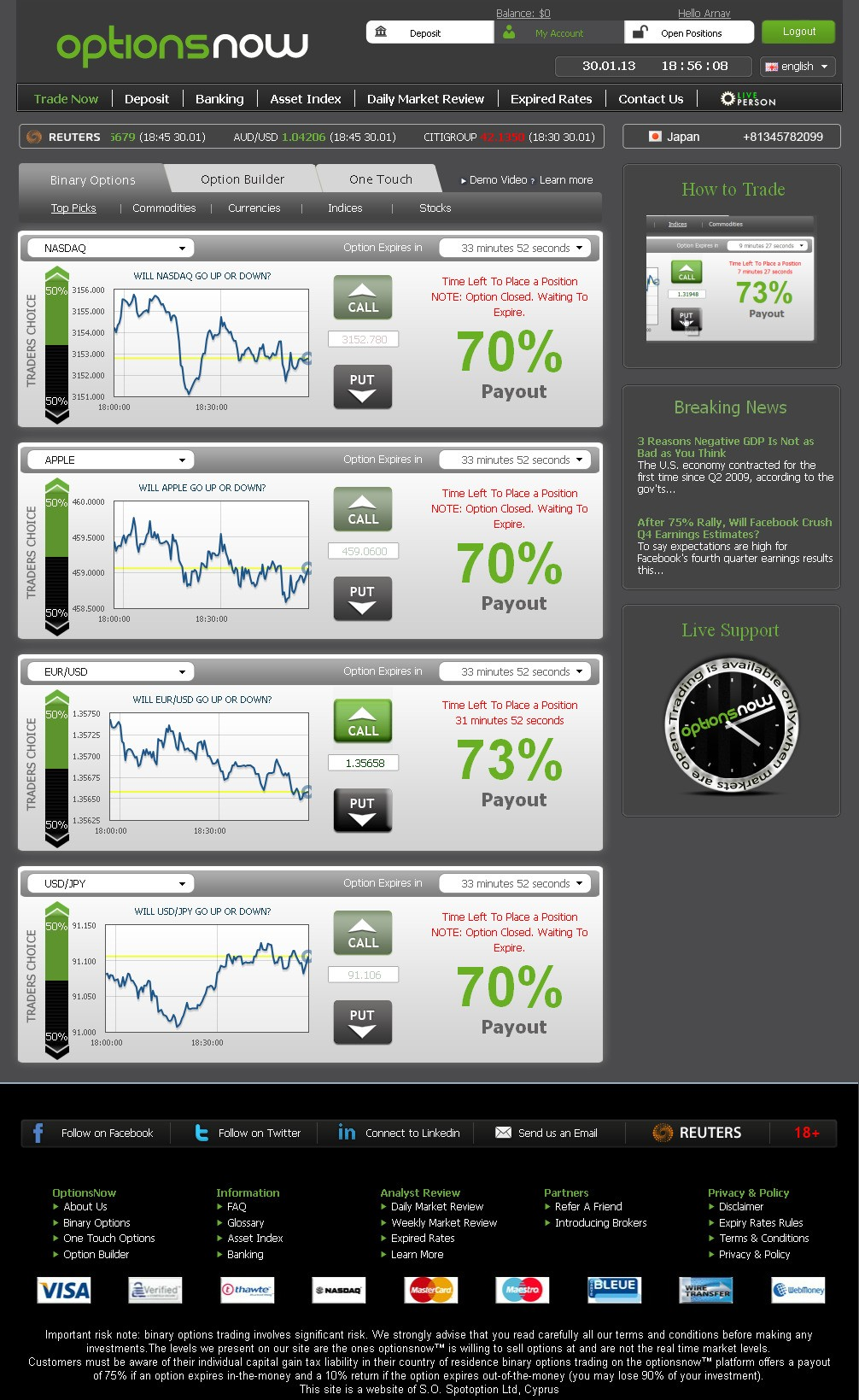 Binary options us customers