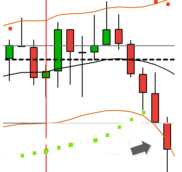 Bollinger Bands in 20-Minute Trading Strategy