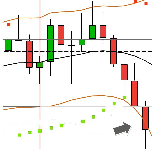 Trading forex aman dan profit