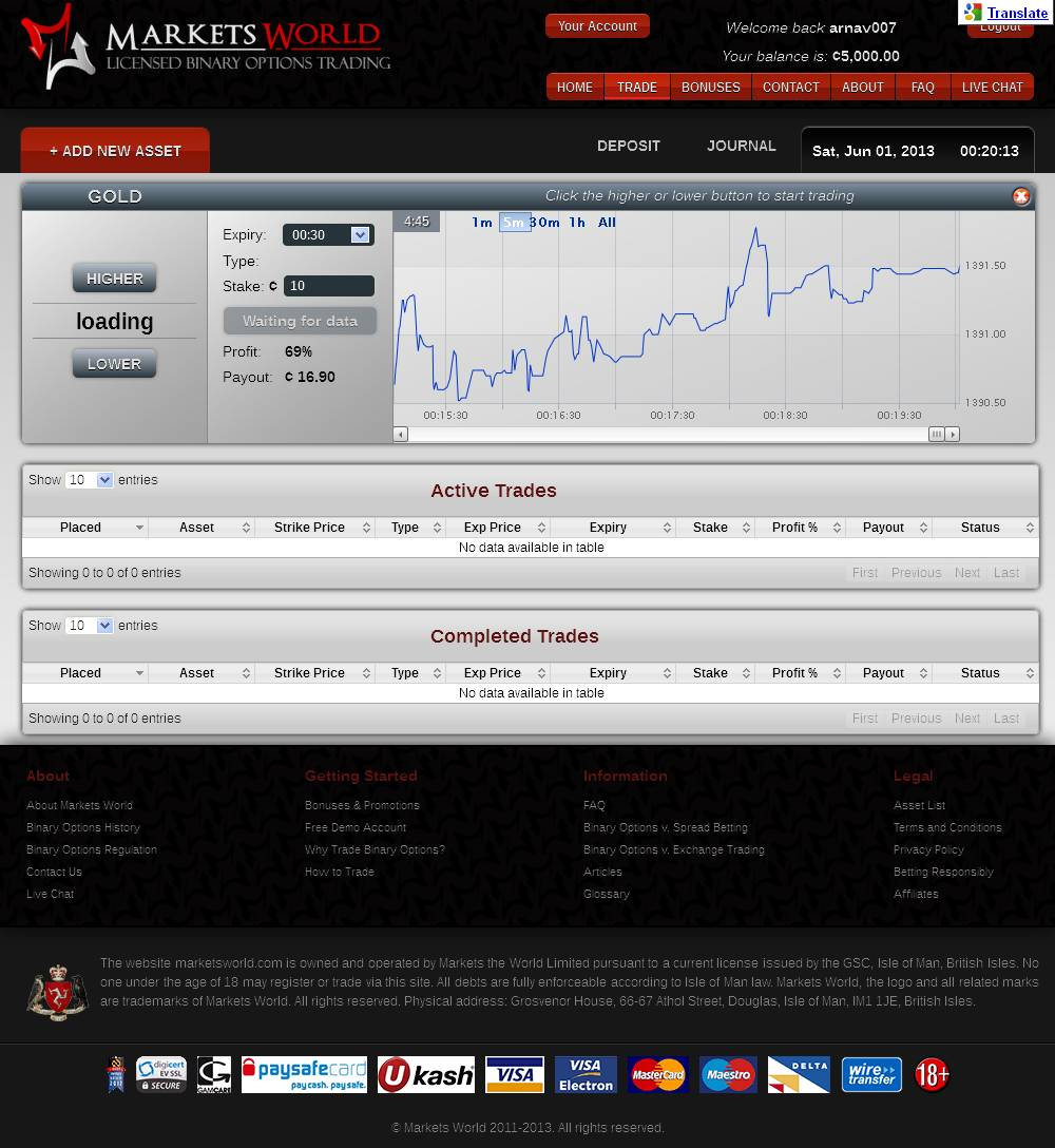 Markets world binary option review