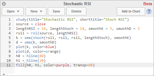 TradingView - RSI Pine Script Example