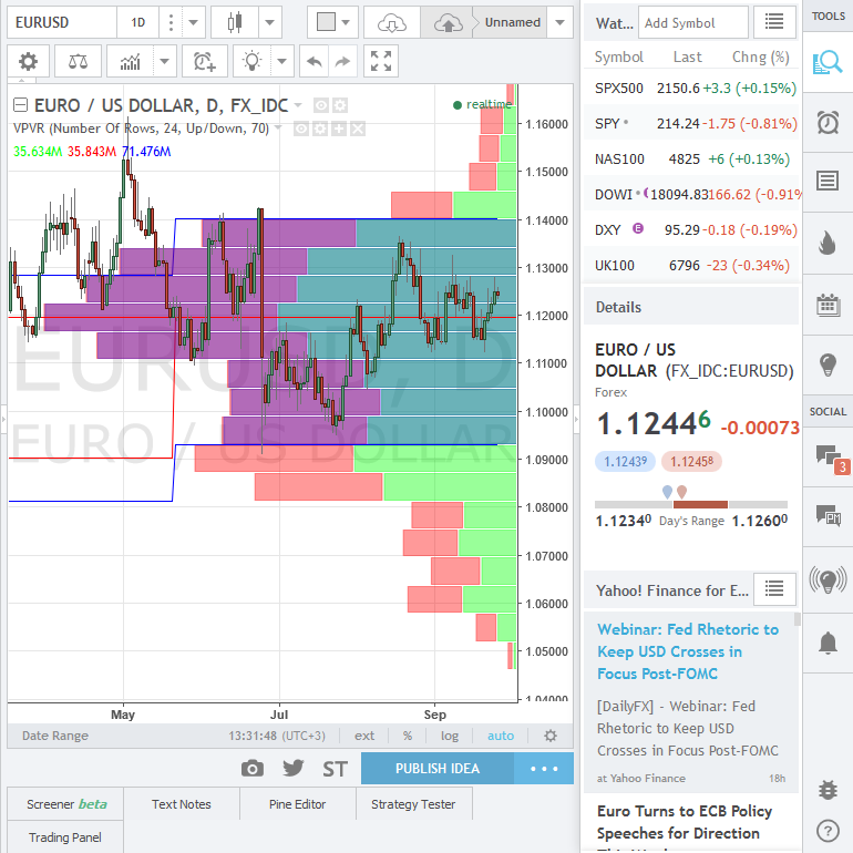Binary options trading script